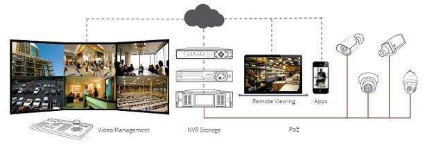 Wireless-CCTV-Camera-UAE
